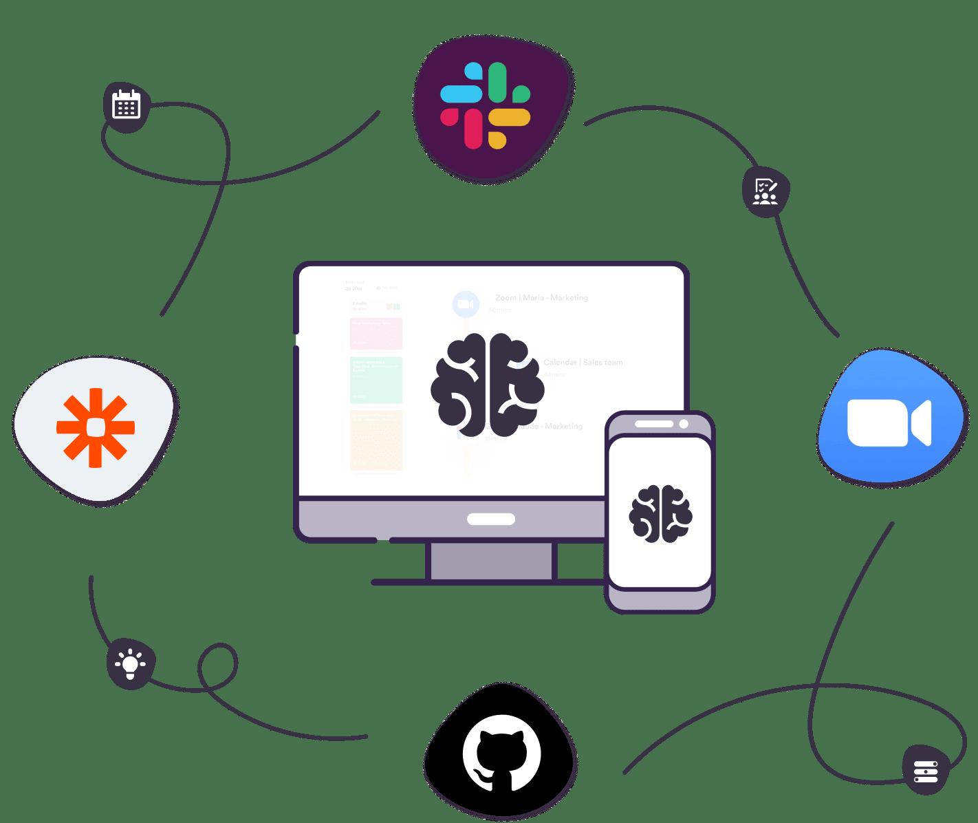 Memory app integrations