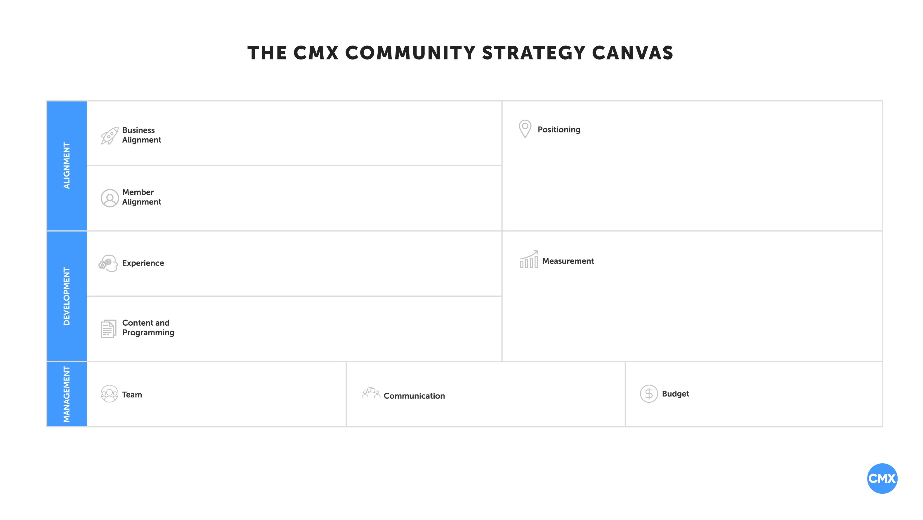 CMX-canvas-blank@2x