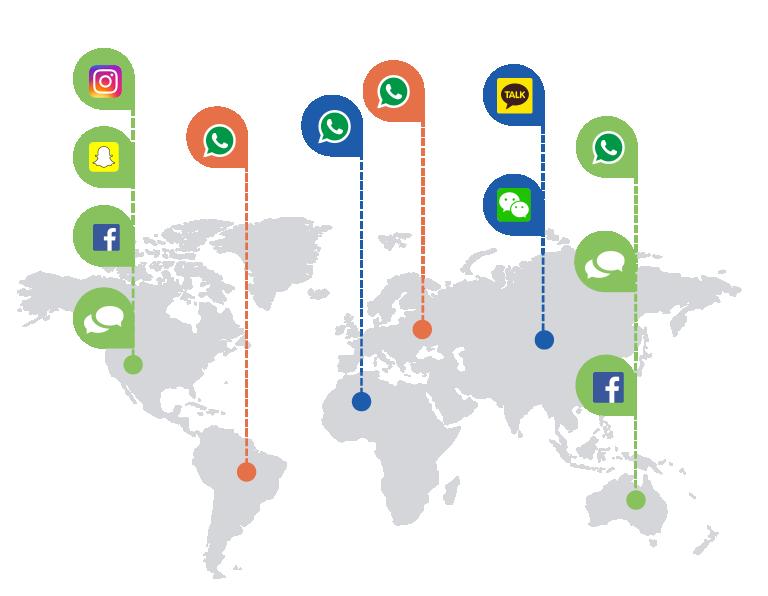 Digital Messaging Around the Globe