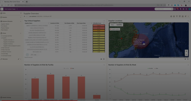 Demo Video: Supply Chain Control Tower