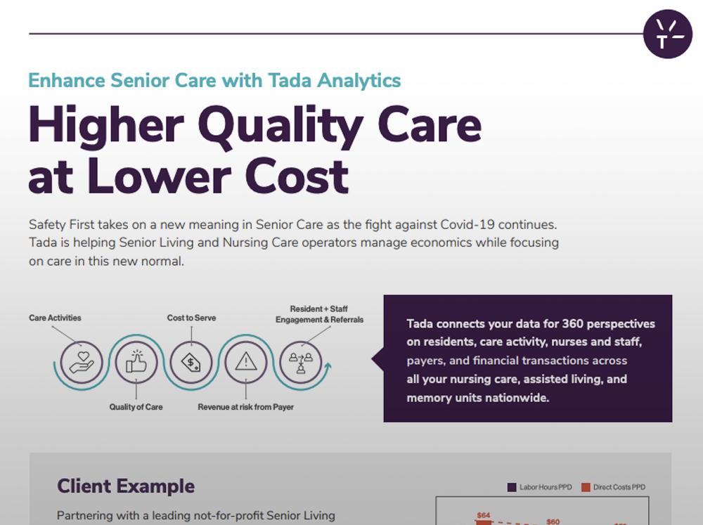 Case Study: Enhance senior care with analytics from Tada