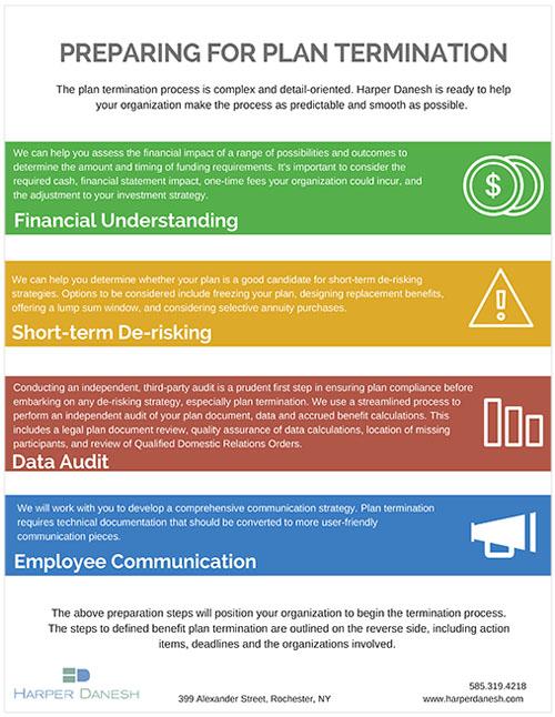 infographic of Plan De-Risking