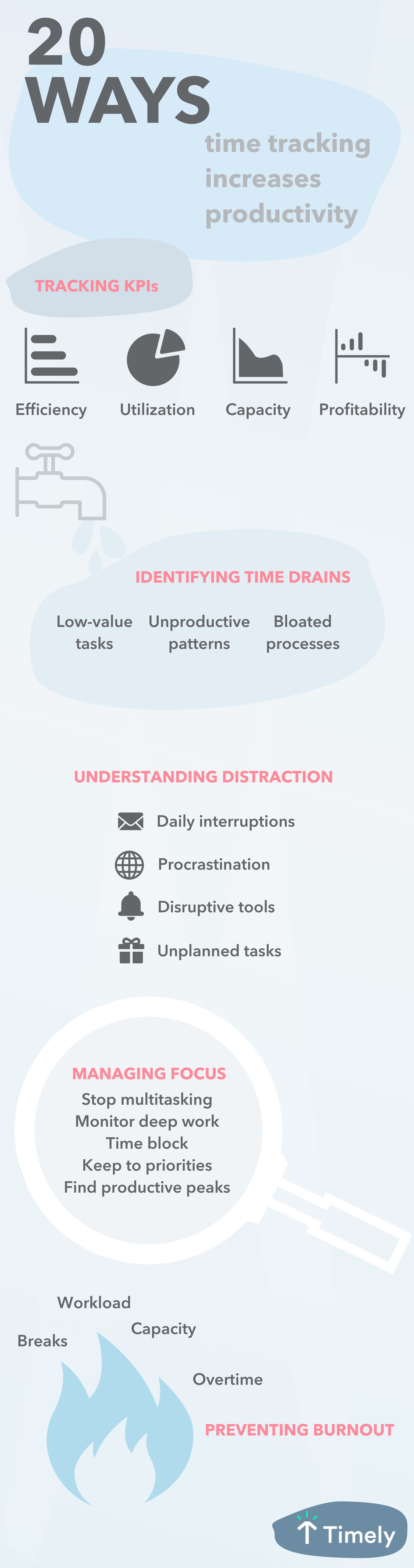 time-tracking-increases-productivity@2x
