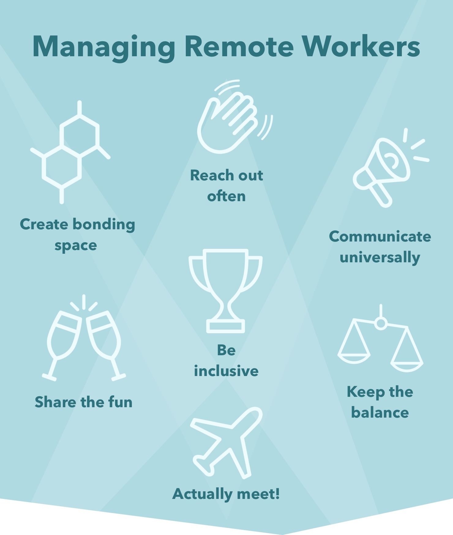 managing-remote-workers@2x