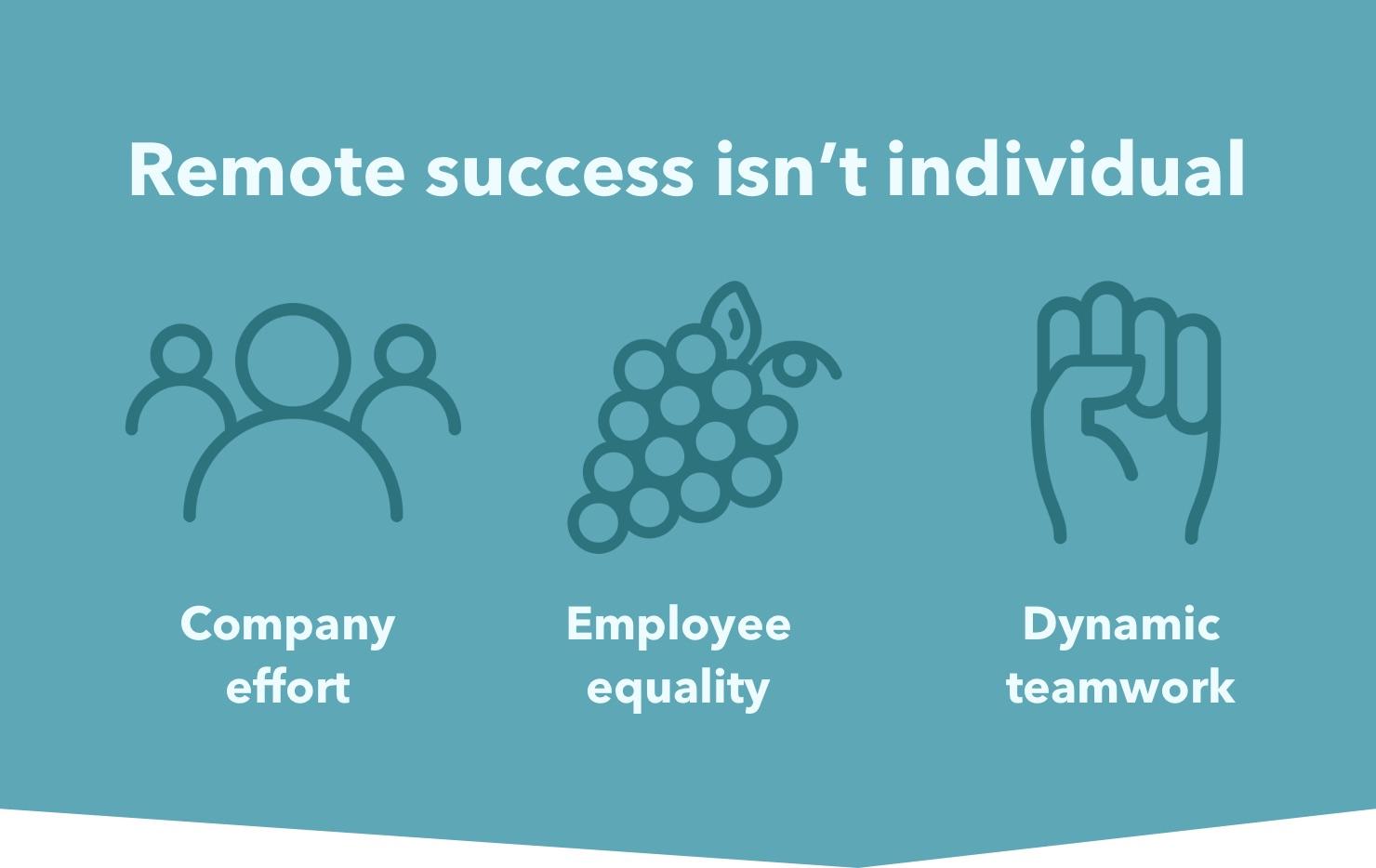 remote-work-success@2x