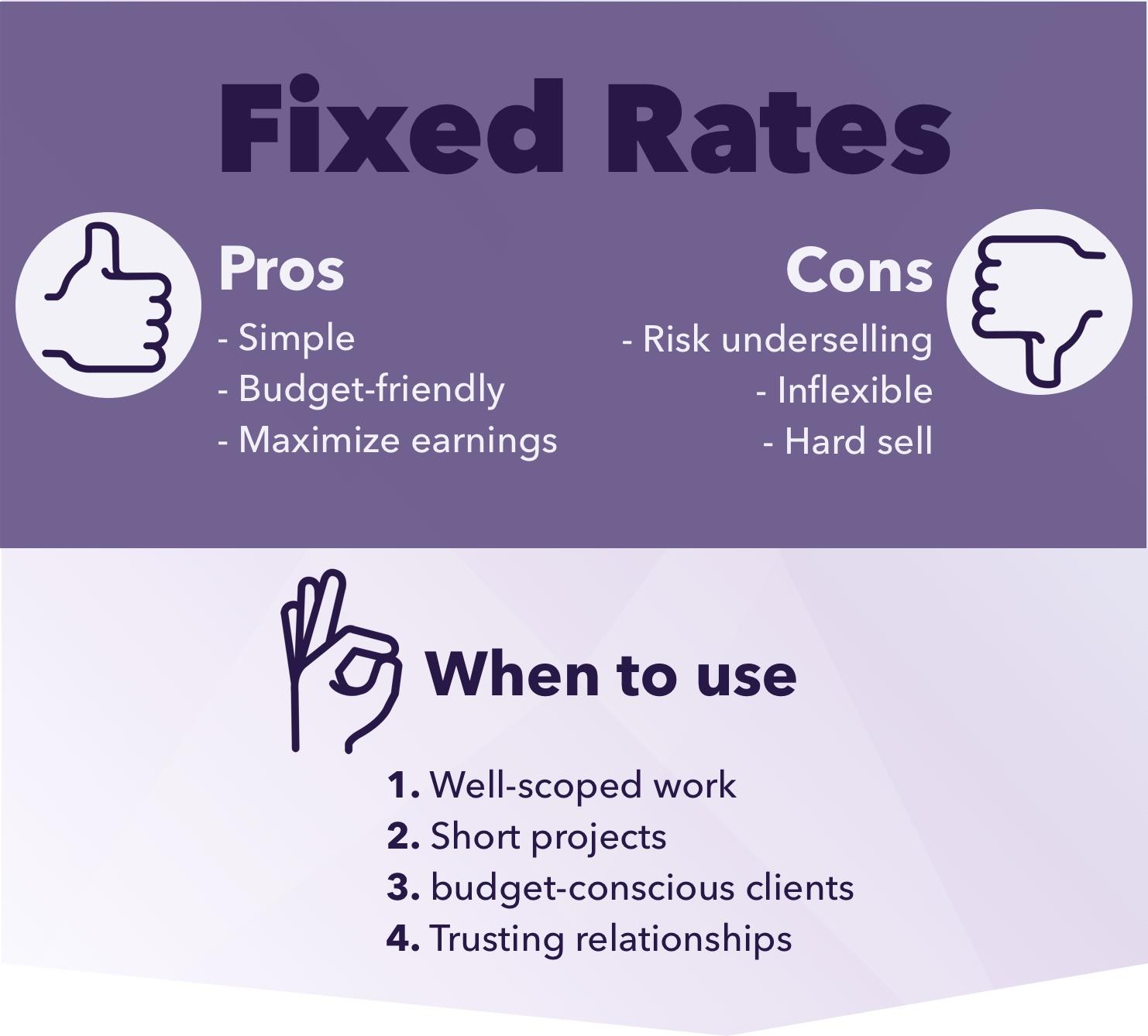 Fixed-rates@2x