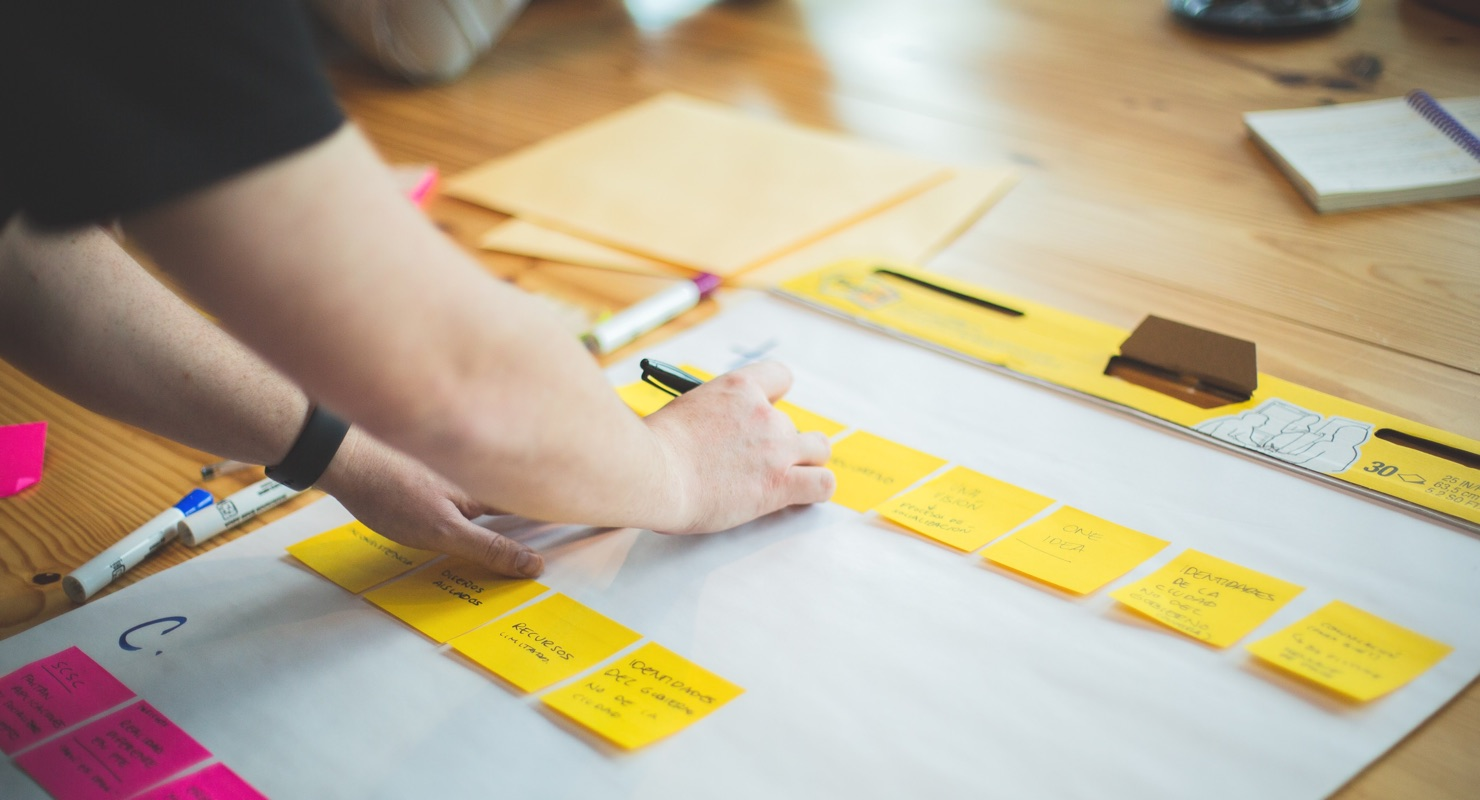 Task trackers: what they are, why you need one
