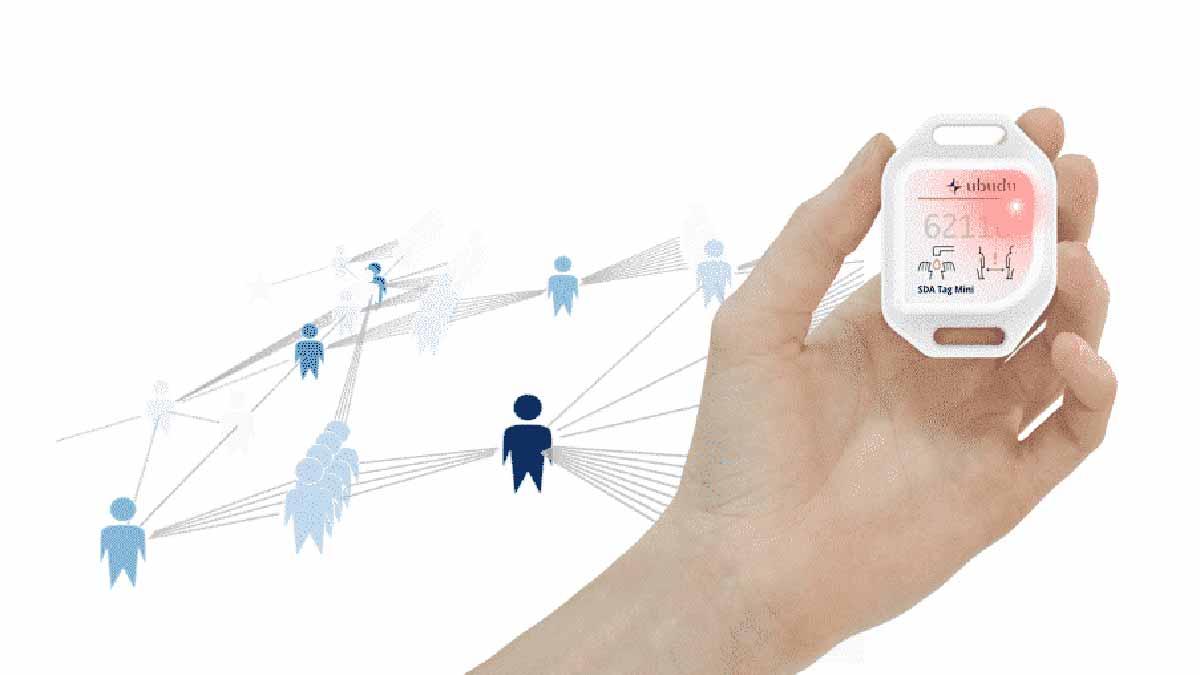 Ubudu与Kineviz合作对SDA接触追踪数据进行复杂分析