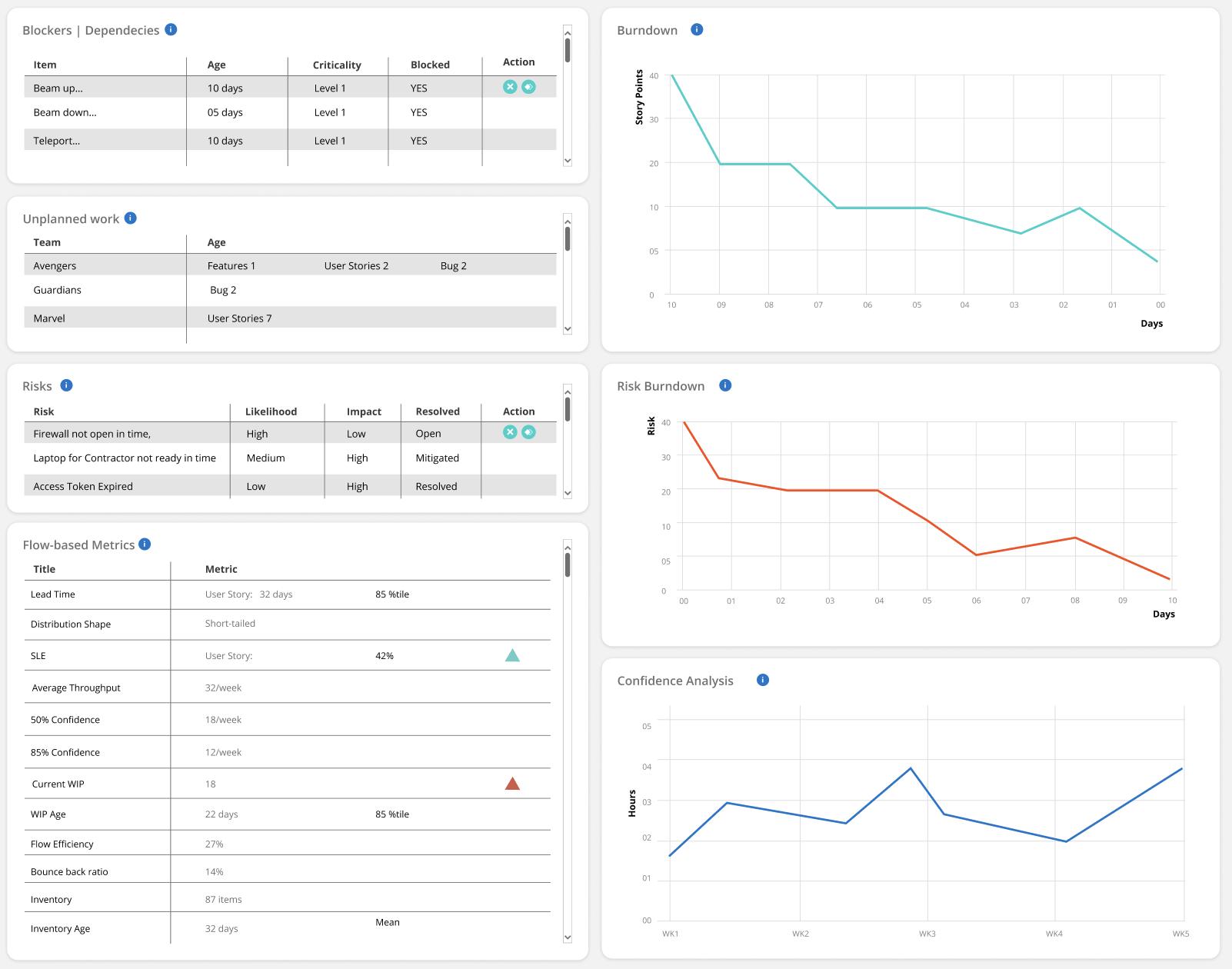 Value Stream Analytics