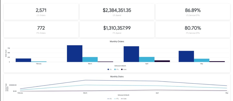 monthly report screenshot