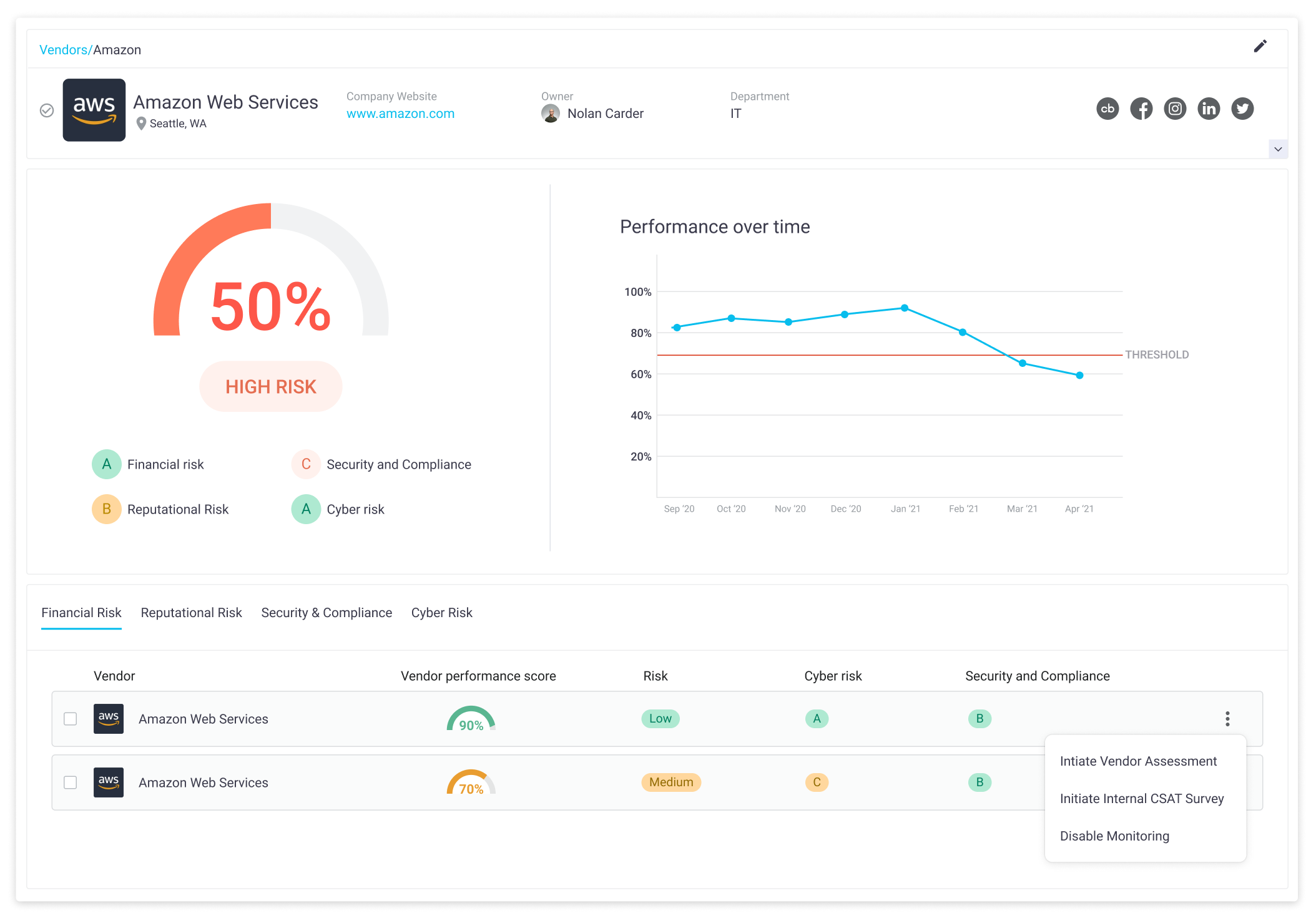 Vendor Performance Metrics