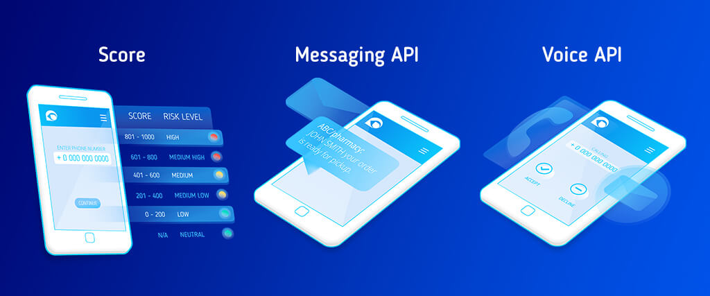 score messaging api voice api
