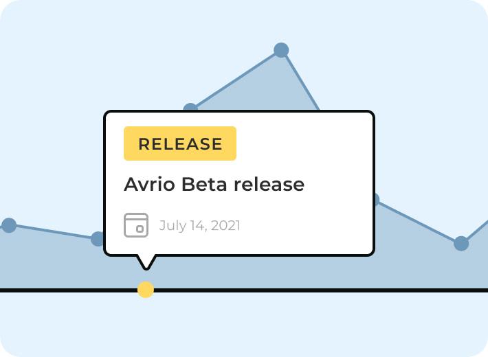 Avrio annotation on a graph
