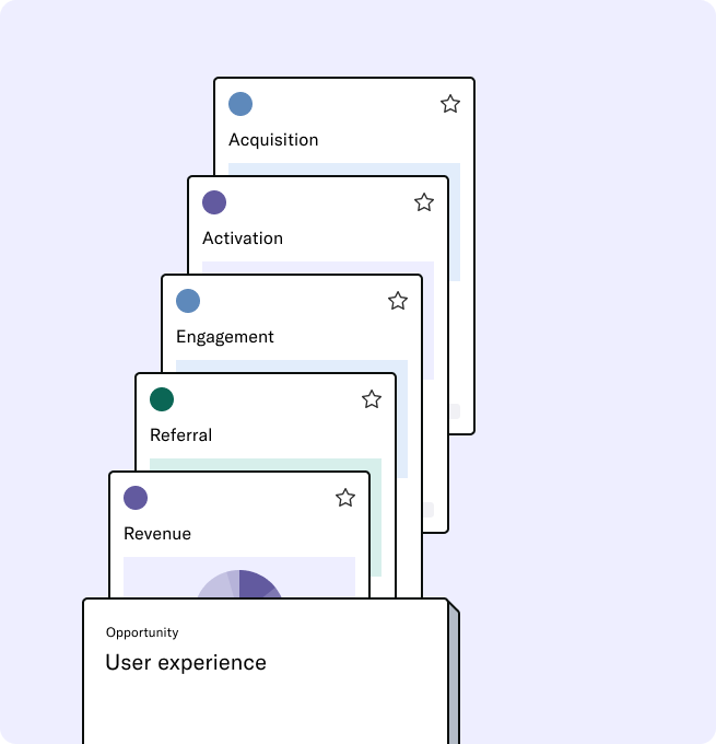Avrio opportunity showing insights related to different stages of the user journey