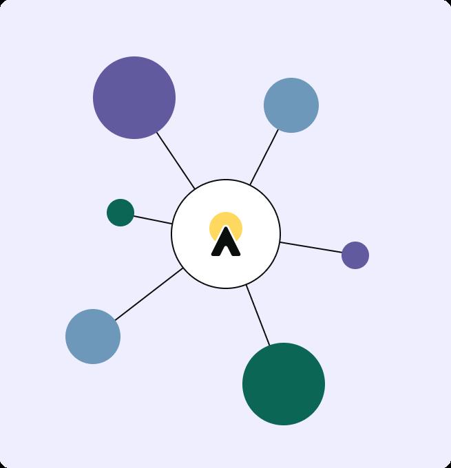 A depiction of the Avrio open API