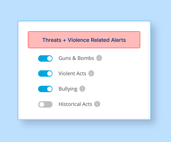 Prospect Threats and Violence