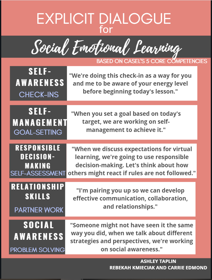 Explicit Dialogue for Social Emotional Learning