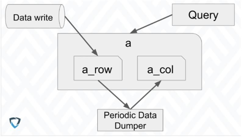 eng diagram