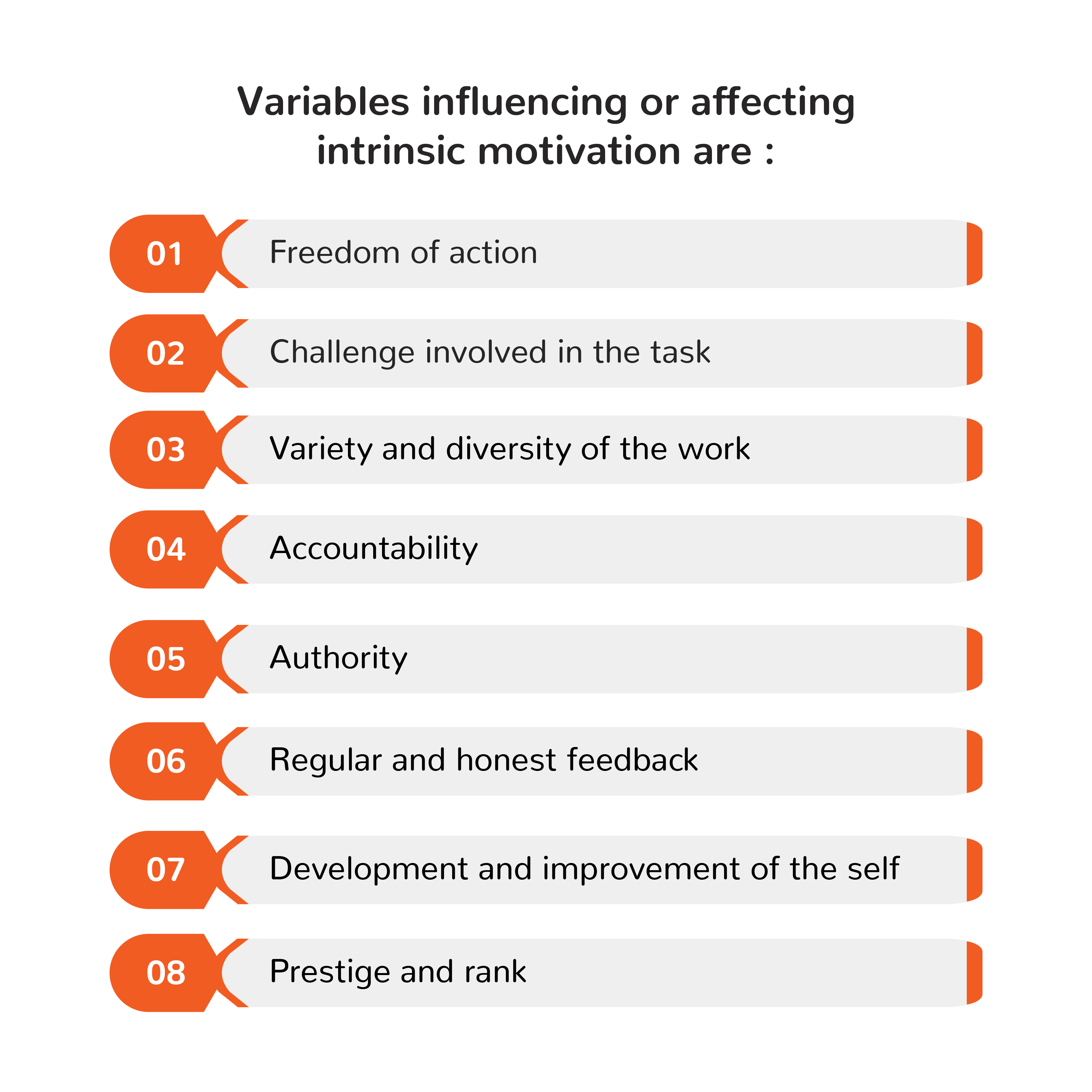 Variables influencing or affecting intrinsic motivation
