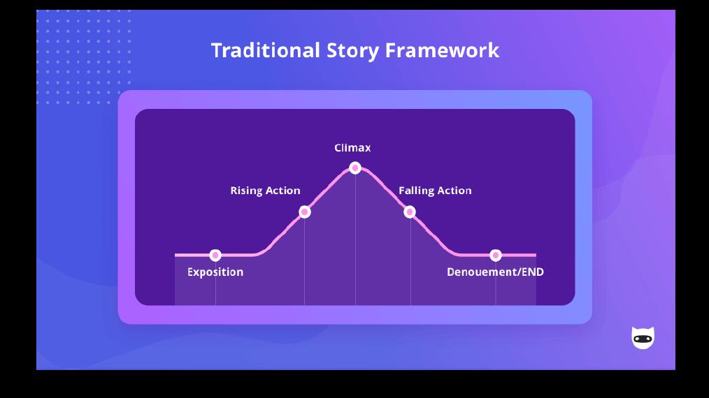Traditional Storytelling Framework