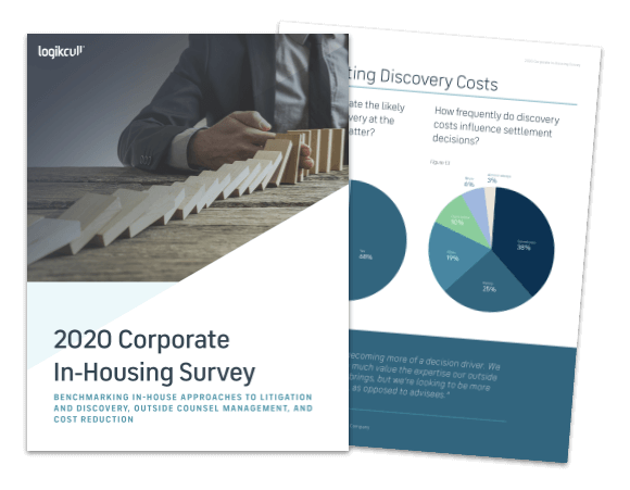 Logikcull's 2020 Corporate In-Housing Survey