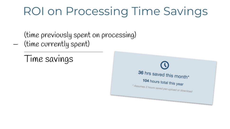 ROI calculations for processing time savings