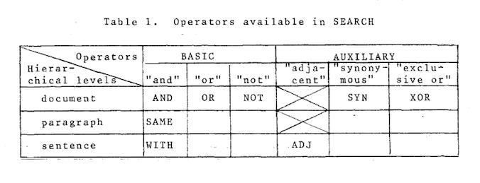 STAIR Boolean Operators.png