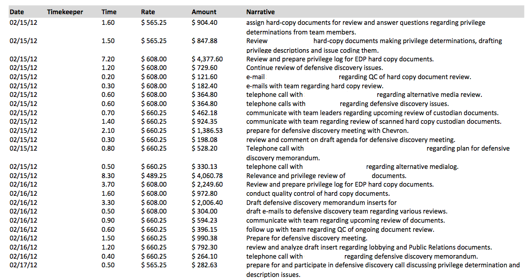 Chevron Discovery Bill.png