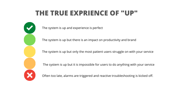 In blog image_The experience of Up time