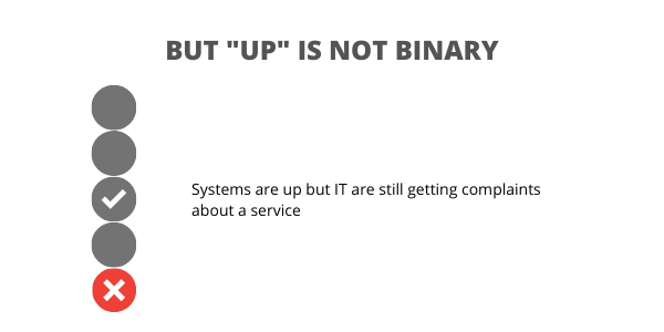UP is not Binary