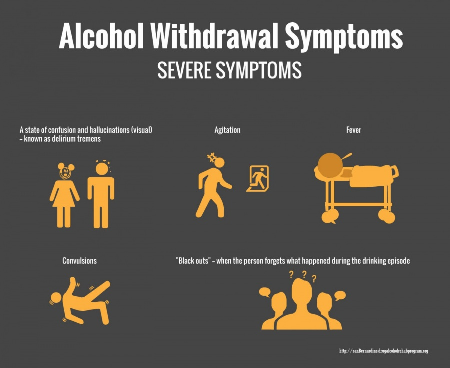 Delirium Tremens and the Alcoholic