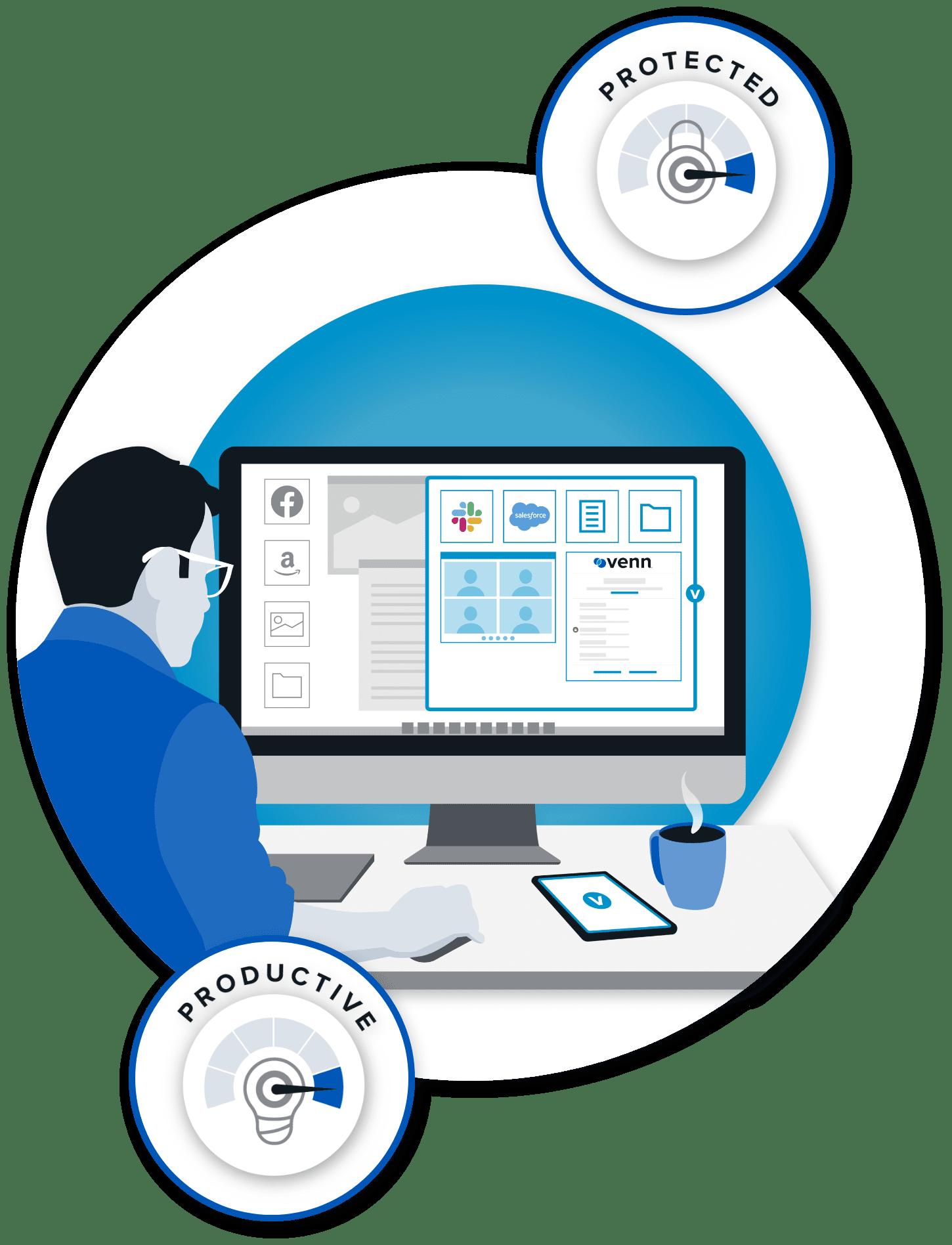 Venn Platform for Security Minded Firms