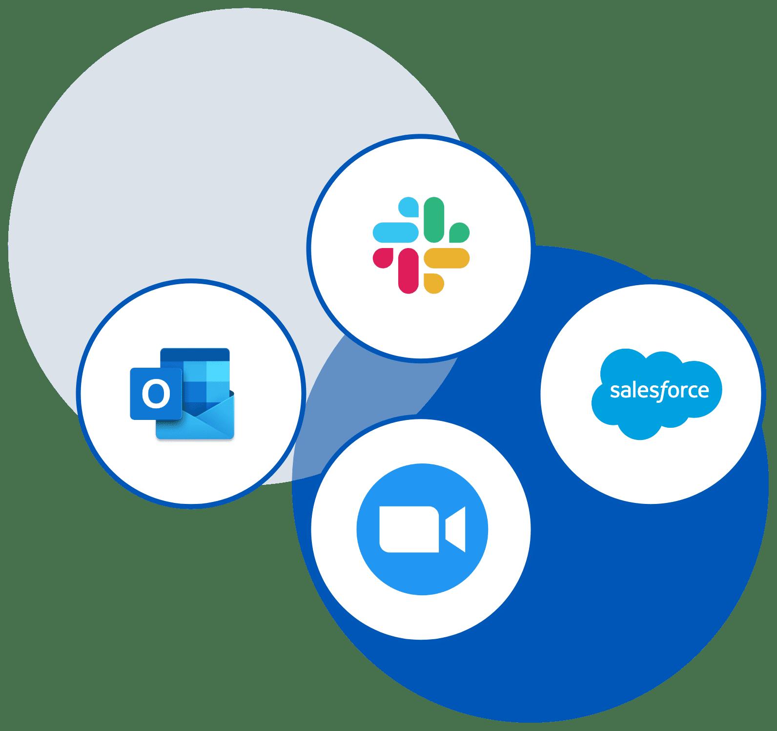 Venn Application Catalog