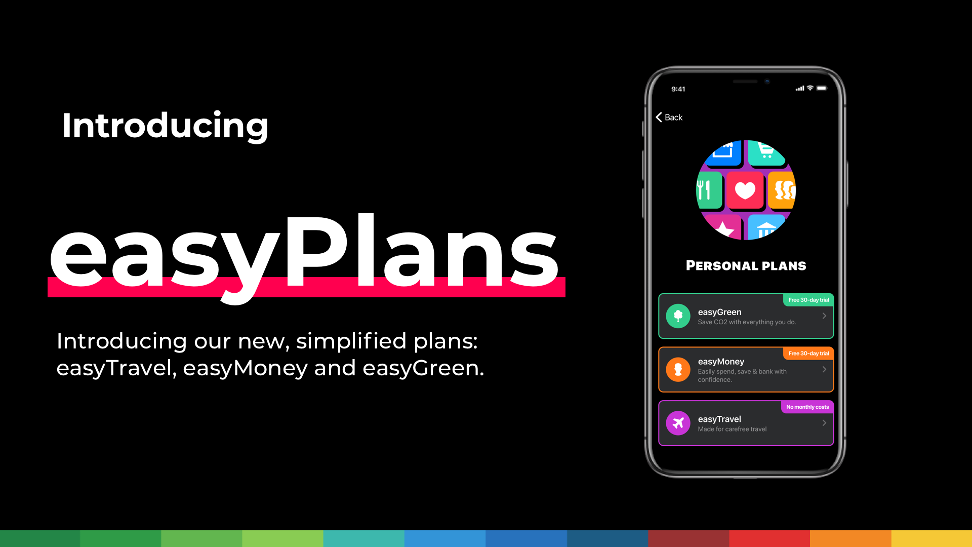 Introducing Easy Plans banner