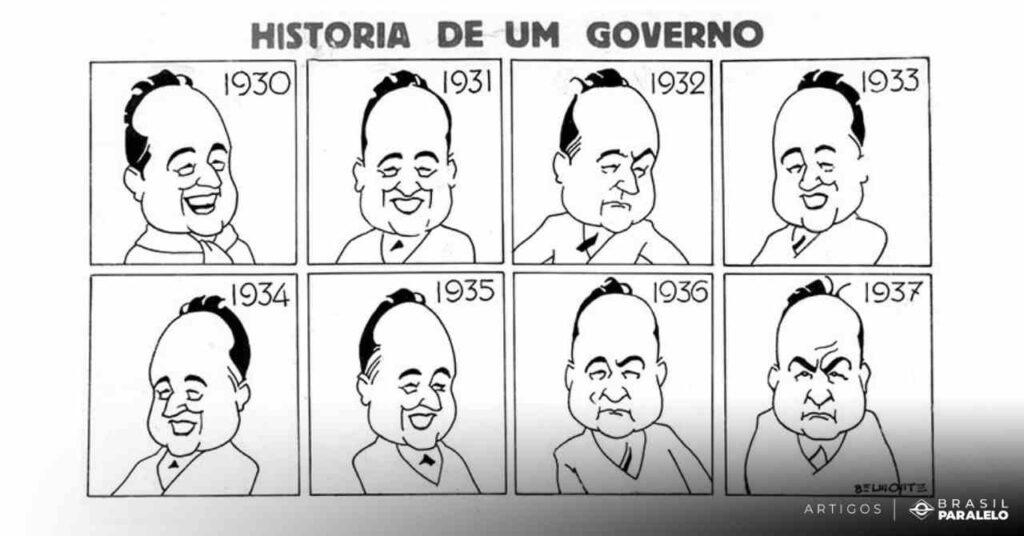 As-fases-do-governo-vargas-foram-Governo-Provisorio-Governo-Constitucional-e-Estado-Novo