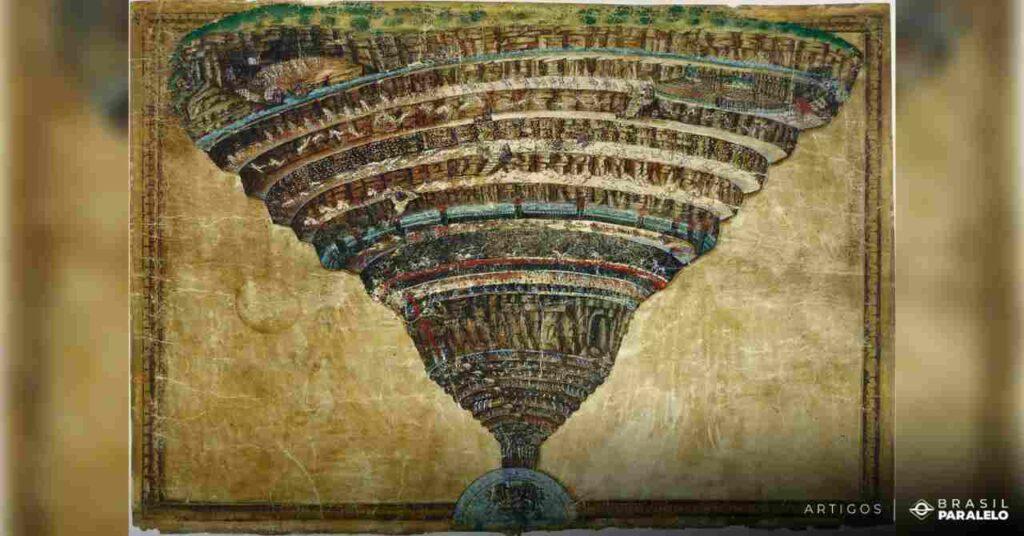 Como-ler-a-Divina-Comedia-de-Dante-Alighieri