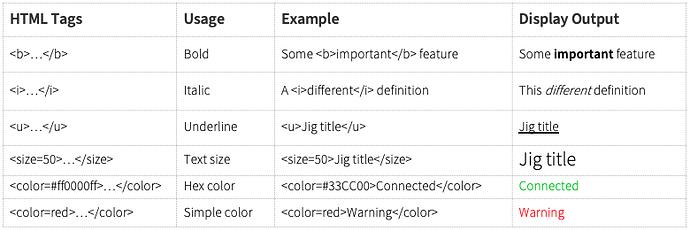 Text formatting key
