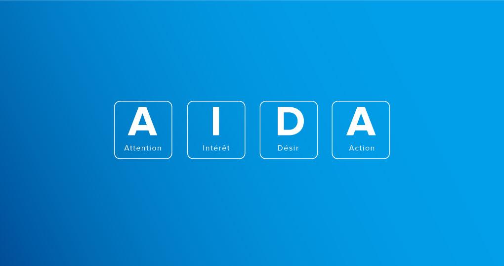 Comment aligner le discours commercial et marketing avec la méthode AIDA