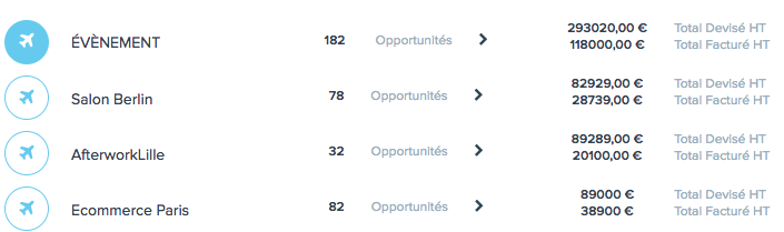 sources opportunités