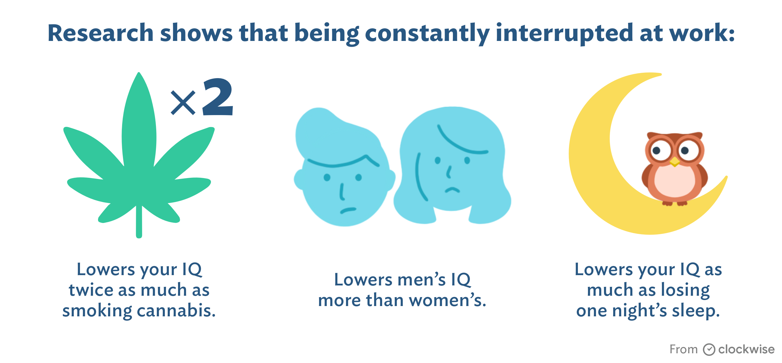 How interruptions at work impact performance