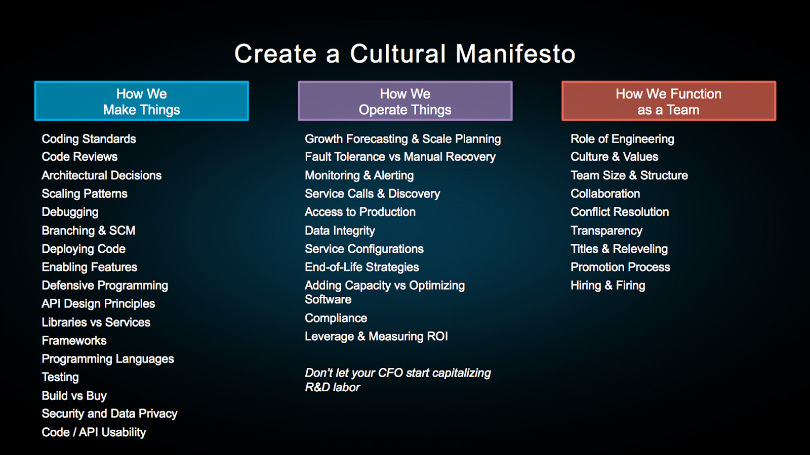 Software engineering cultural manifesto