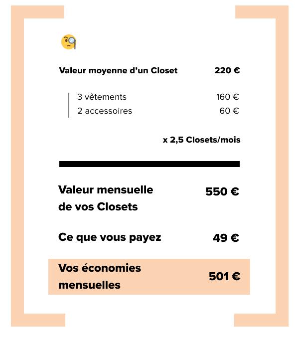 550€ de vêtements pour 49€/mois