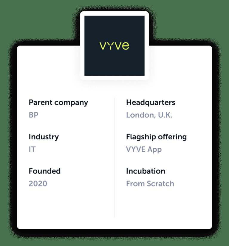 Company - Holder - Vyve