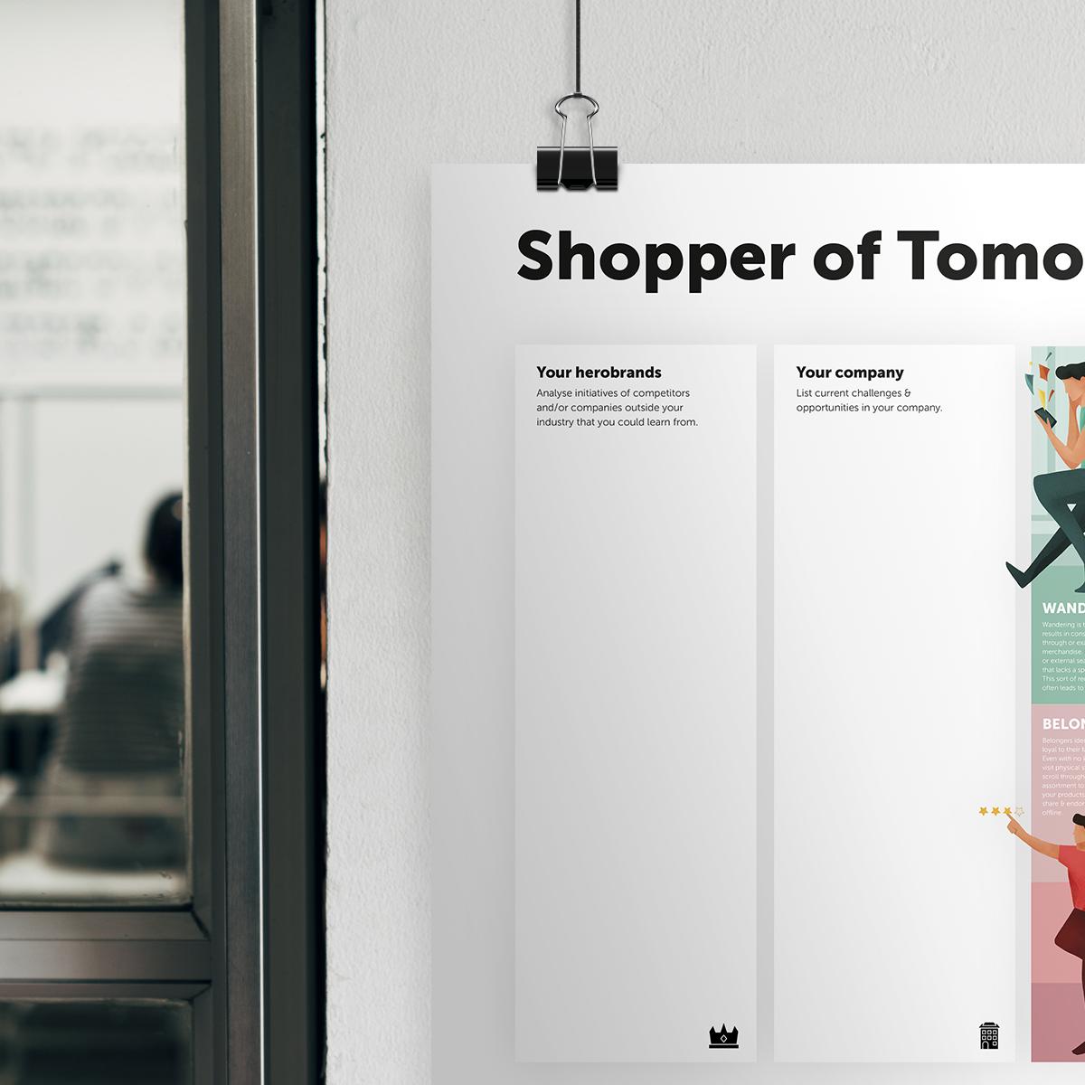 Shopper of tomorrow
