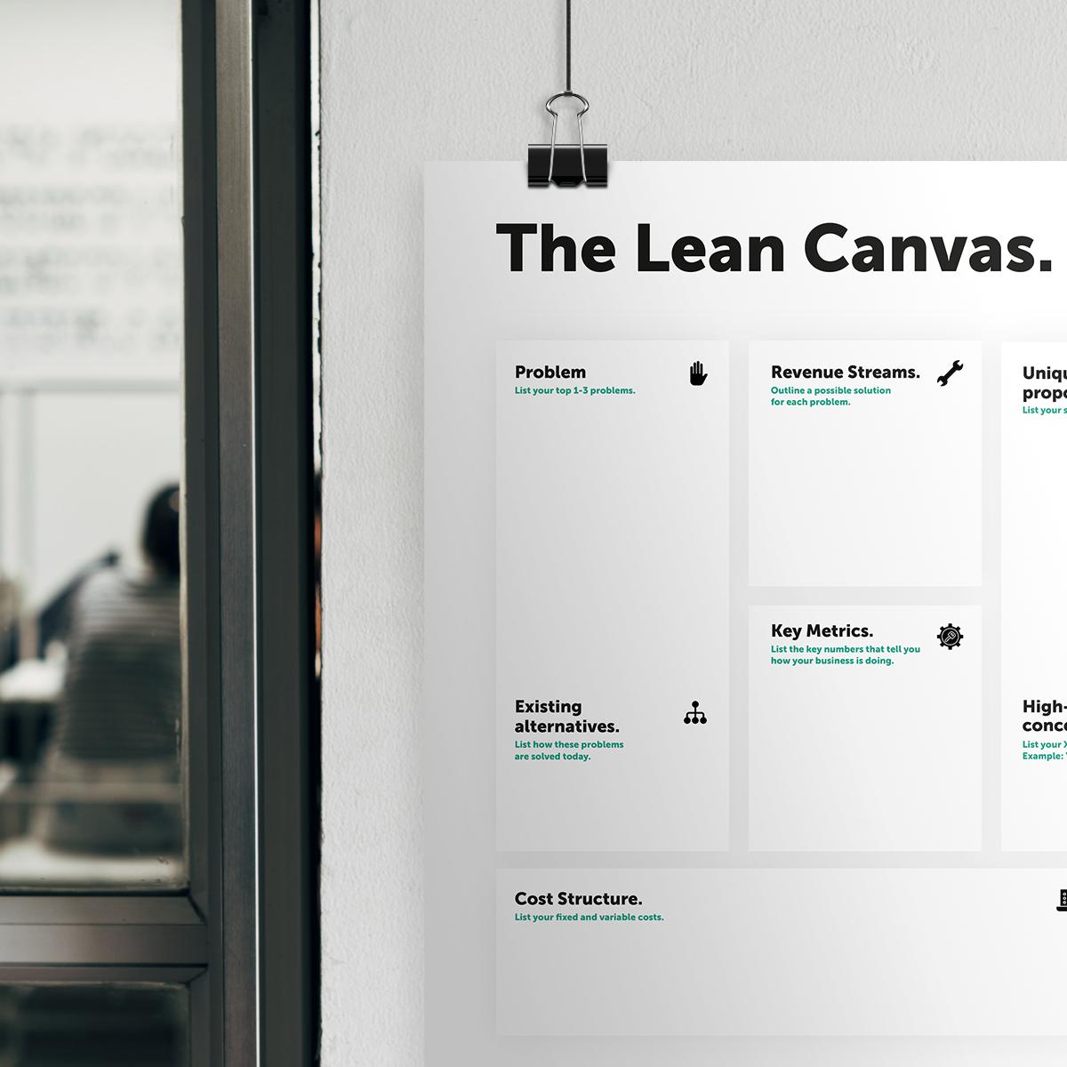The lean canvas Header