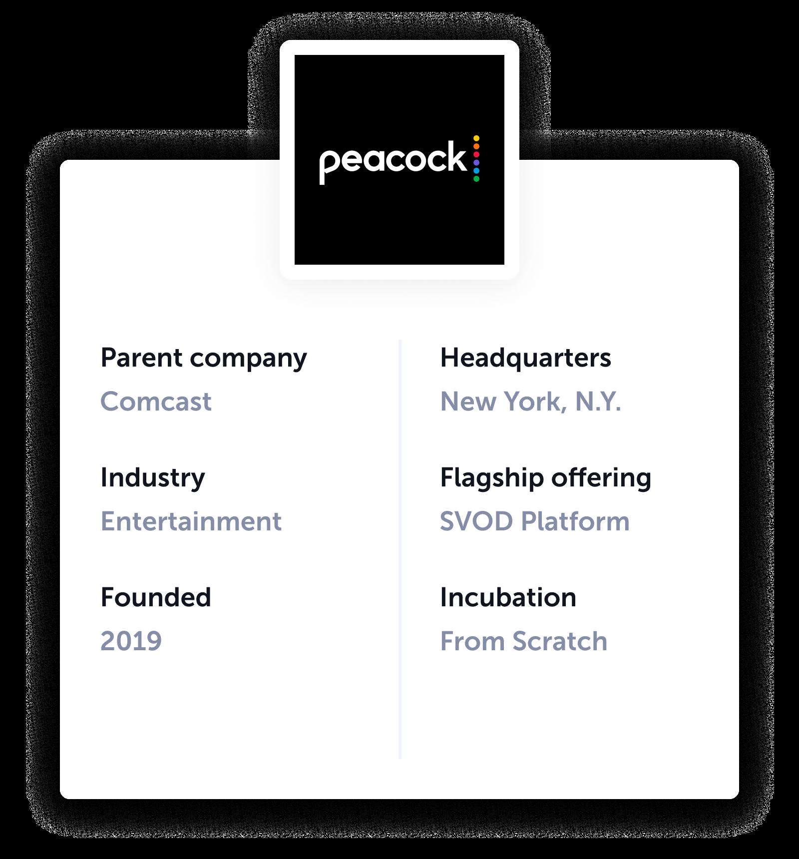 peacock company profile