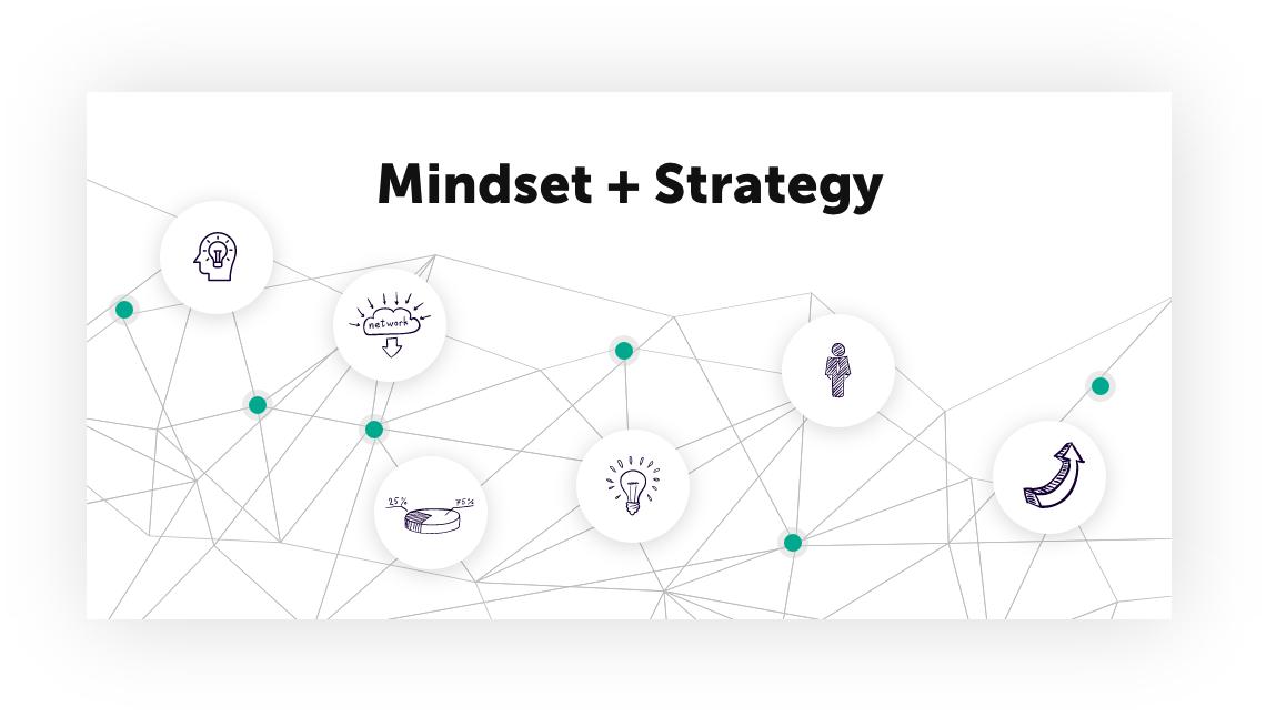 mindset + strategy