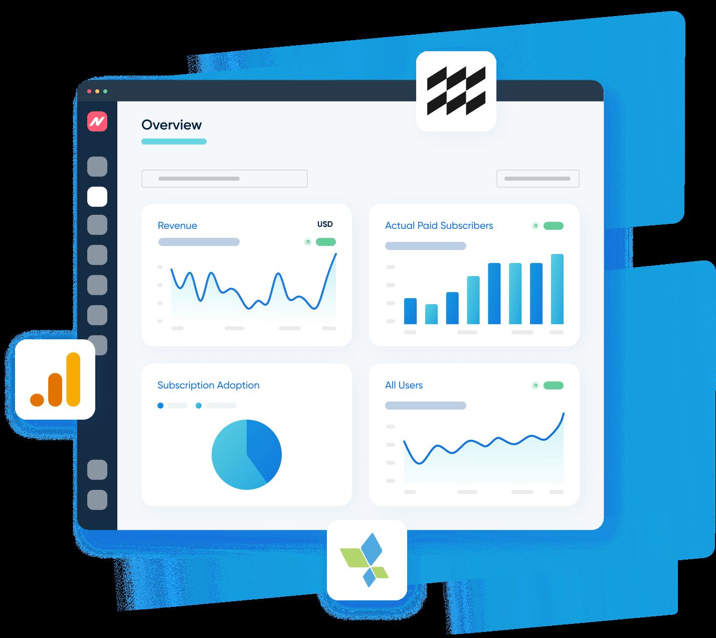 Measure data and analytics view