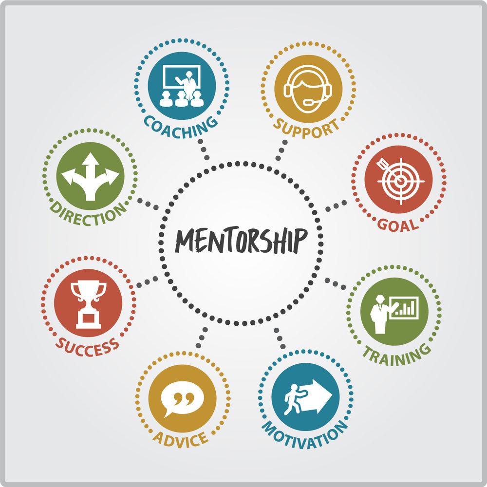 What does it mean to be a great mentor? | peopleHum
