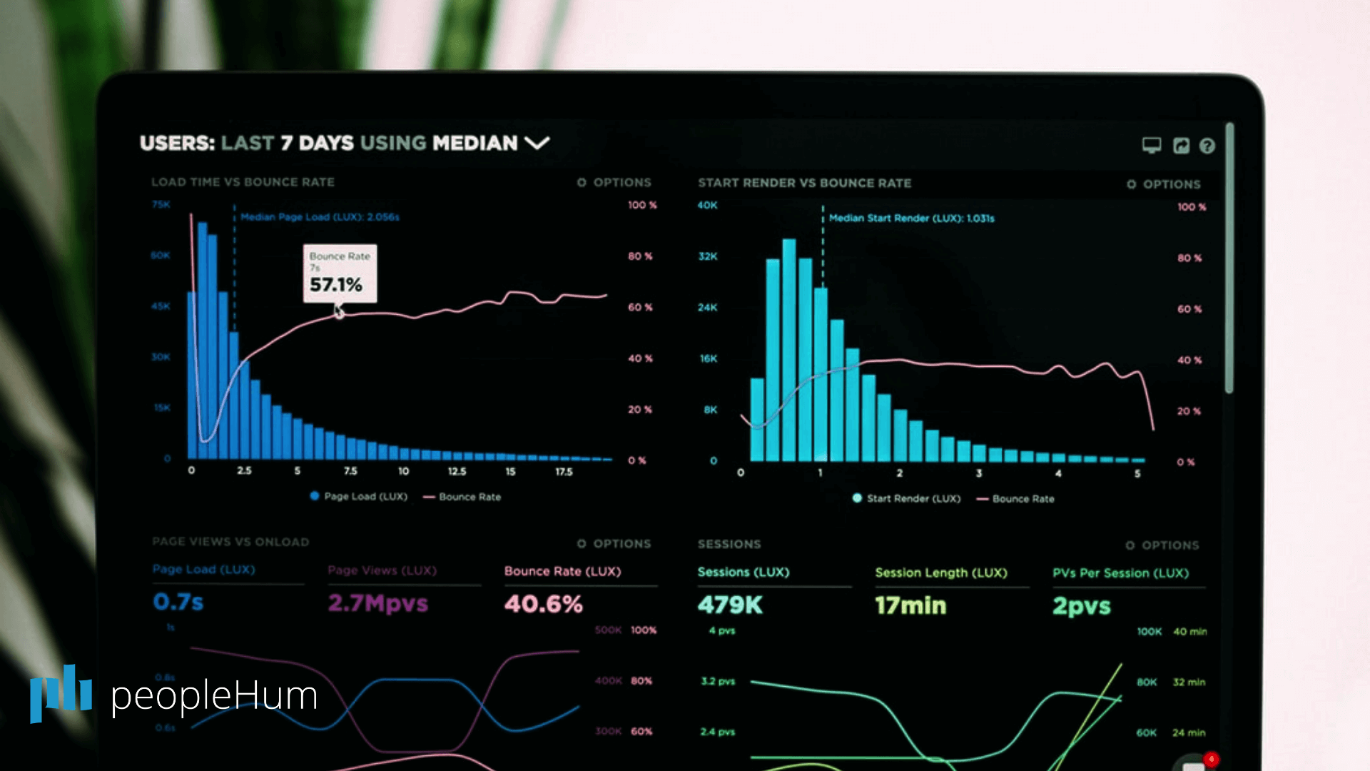 How Google is using people analytics to completely reinvent HR   peopleHum